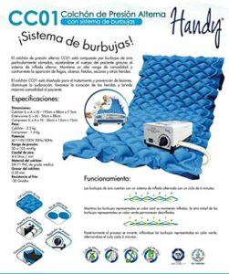 Opiniones Y Reviews De Colchon De Presion Alterna Walmart Para Comprar Hoy
